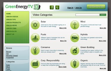 http://greenenergytv.com/category.php