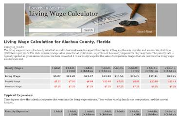 http://livingwage.mit.edu/counties/12001