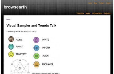 http://browsearth.drupalgardens.com/content/visual-sampler-and-trends-talk