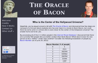 http://oracleofbacon.org/center.php