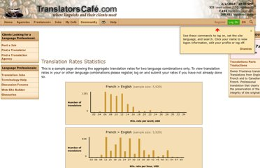 http://www.translatorscafe.com/cafe/communityrates.asp