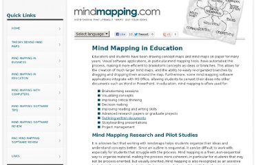 http://www.mindmapping.com/mind-mapping-in-education.php