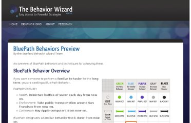 http://www.behaviorwizard.org/wp/all-previews-list/bluepath-behaviors-preview/