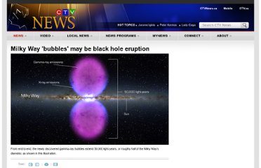 http://www.ctvnews.ca/milky-way-bubbles-may-be-black-hole-eruption-1.573389