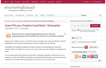http://www.emarketinglicious.fr/social-media/kpis-analytics-social-media-infographie