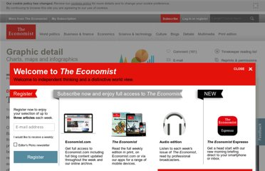http://www.economist.com/blogs/graphicdetail/2012/09/daily-chart-13
