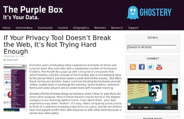 http://purplebox.ghostery.com/?p=1016022542