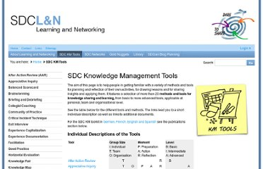 http://www.sdc-learningandnetworking.ch/en/Home/SDC_KM_Tools#languages