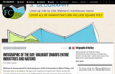 http://www.fastcompany.com/1798711/infographic-day-walmart-dwarfs-entire-industries-and-nations