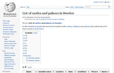 http://en.wikipedia.org/wiki/List_of_castles_and_manor_houses_in_Sweden