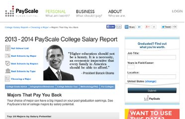 http://www.payscale.com/college-salary-report-2013/majors-that-pay-you-back