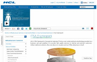 http://www.hcltech.com/it-infrastructure-management/itsa-framework