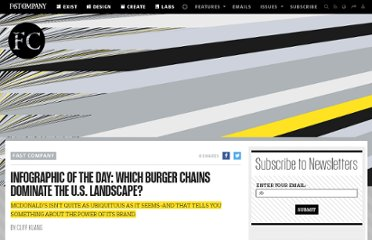 http://www.fastcompany.com/1567356/infographic-day-which-burger-chains-dominate-us-landscape