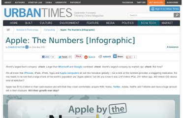http://urbantimes.co/2012/05/apple-the-numbers-infographic/