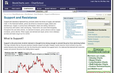 http://stockcharts.com/school/doku.php?id=chart_school:chart_analysis:support_and_resistan