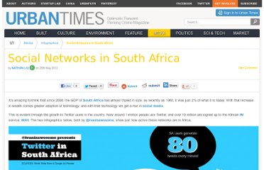 http://urbantimes.co/2012/05/social-networks-in-south-africa/