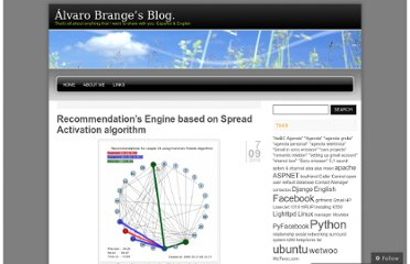 http://brange.me/2010/09/07/recommendation-engine-based-on-spread-activation/