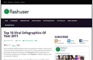 http://www.flashuser.net/top-10-viral-infographics-of-year-2011