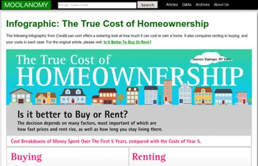http://www.moolanomy.com/infographic-the-true-cost-of-homeownership/