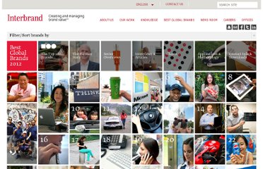 http://www.interbrand.com/en/best-global-brands/2012/Best-Global-Brands-2012.aspx