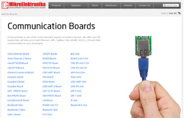 http://www.mikroe.com/add-on-boards/communication/
