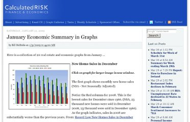 http://www.calculatedriskblog.com/2009/01/january-economic-summary-in-graphs.html