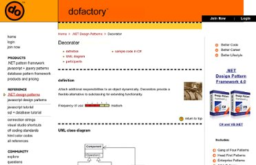http://www.dofactory.com/Patterns/PatternDecorator.aspx