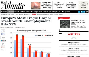 http://www.theatlantic.com/business/archive/2012/10/europes-most-tragic-graph-greek-youth-unemployment-hits-55/263118/