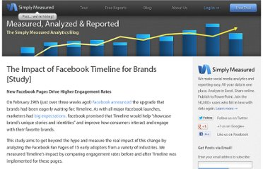 http://simplymeasured.com/blog/2012/03/27/the-impact-of-facebook-timeline-for-brands-study/