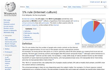 http://en.wikipedia.org/wiki/1%25_rule_(Internet_culture)