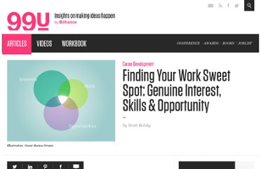 http://99u.com/tips/7003/Finding-Your-Work-Sweet-Spot-Genuine-Interest-Skills-Opportunity