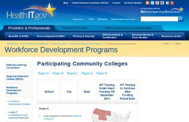 http://www.healthit.gov/policy-researchers-implementers/community-college-consortia