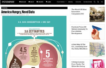 http://www.fastcompany.com/1502131/america-hungry-need-data