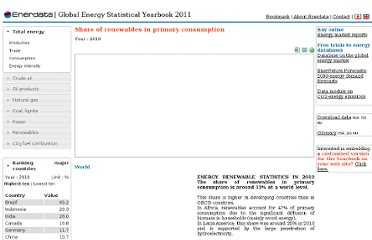 http://yearbook.enerdata.net/2010/renewable-data-in-world-primary-consumption-shares-by-region-2010.html