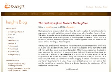 http://www.buysight.com/blog/2010/01/22/the-evolution-of-the-modern-marketplace/