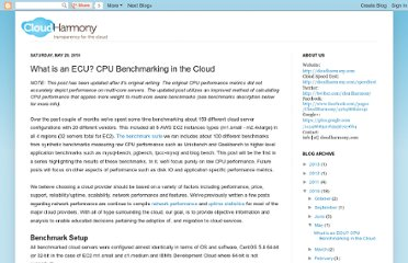 http://blog.cloudharmony.com/2010/05/what-is-ecu-cpu-benchmarking-in-cloud.html