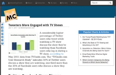 http://www.marketingcharts.com/wp/direct/tweeters-more-engaged-with-tv-shows-18253/