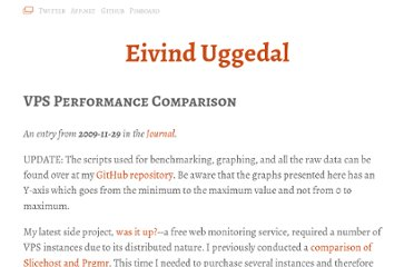 http://uggedal.com/journal/vps-performance-comparison/