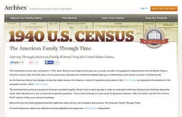http://www.archives.com/1940-census-facts