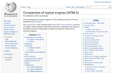http://en.wikipedia.org/wiki/Comparison_of_layout_engines_(HTML5)