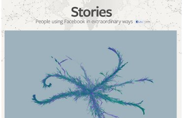 http://www.facebookstories.com/stories/2200/data-visualization-photo-sharing-explosions