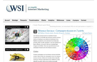 http://marketing-sprintbiz.com/reseaux-sociaux-campagne-reussie-en-7-points/