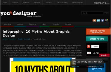 http://www.youthedesigner.com/2012/10/15/graphic-design-myths/