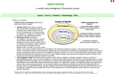 http://openmoney.info/sophia/index.html
