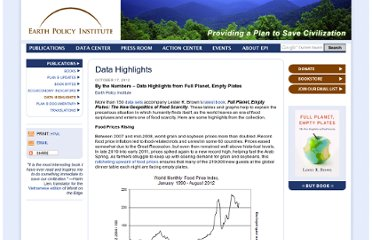 http://www.earth-policy.org/data_highlights/2012/highlights32