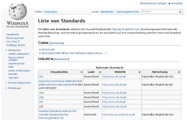 http://de.wikipedia.org/wiki/Liste_von_Standards