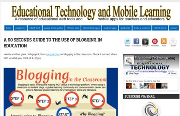 http://www.educatorstechnology.com/2012/10/a-60-seconds-guide-to-use-of-blogging.html