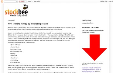 http://stockbee.blogspot.com/2007/12/how-to-make-money-by-monitoring-sectors.html