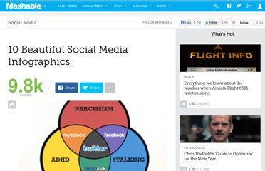 http://mashable.com/2010/07/01/social-media-infographics/