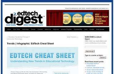 http://edtechdigest.wordpress.com/2012/10/23/trends-infographic-edtech-cheat-sheet/